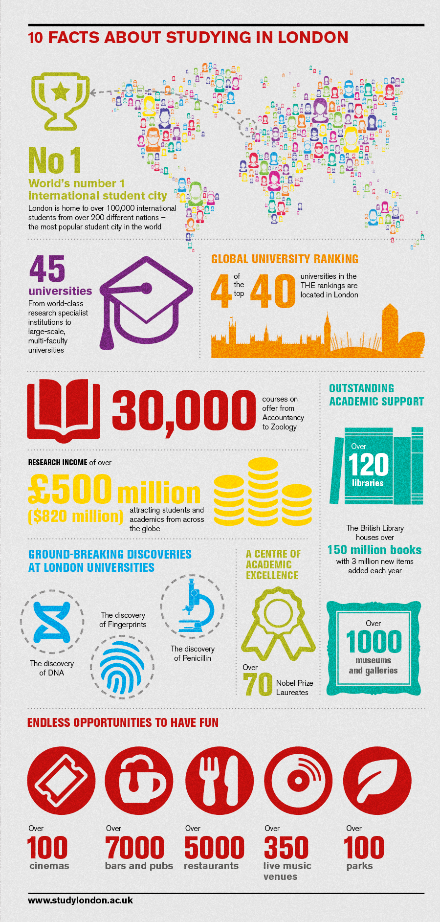 Uk Trends It 2013 additionally Top 10 Facts further What Is Content Marketing Strategy Definition And Seo Optimisation Services furthermore Ddr Vs Ddr2 Vs Ddr3 Vs Ddr4 Memory Technology additionally Five Staged Linear Infographic Timeline Diagram Flat Powerpoint Design. on google infographic