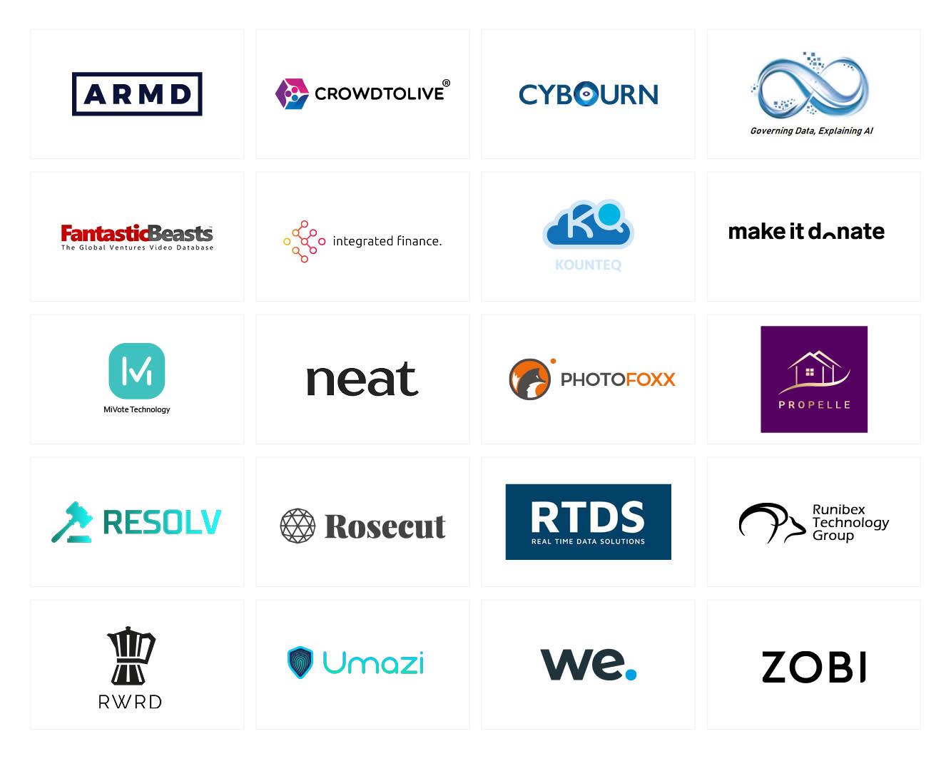 FBST companies