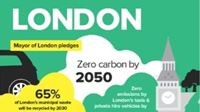 London for sustainable events infographic cover.