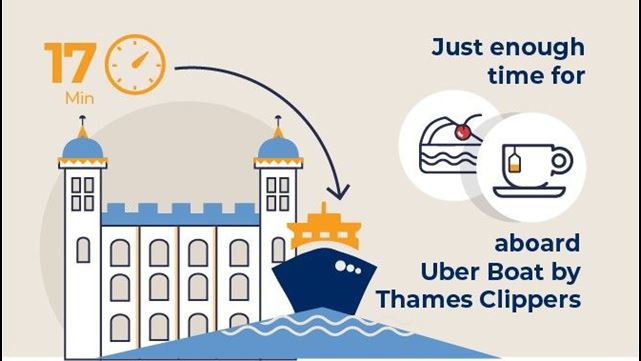 Infographic: it takes 17 minutes to get to Greenwich aboard Uber Boat by Thames Clippers.