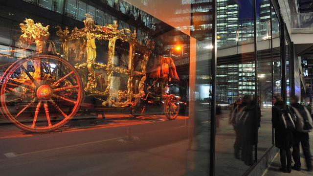 Hasil gambar untuk museum of london